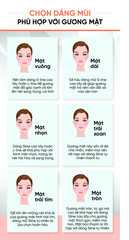 nên nâng mũi cấu trúc vì phương pháp phù hợp với nhiều gương mặt