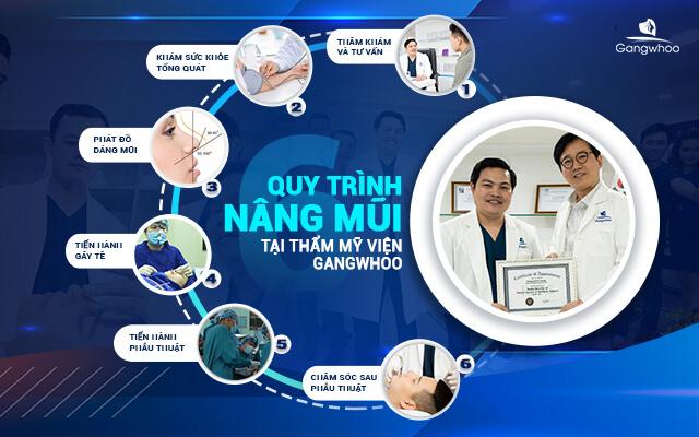 quy trình nâng mũi TMV Gangwhoo