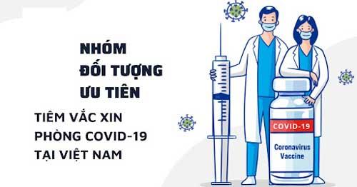 Bạn Có Phải Là Đối Tượng Được Tiêm Vắc Xin